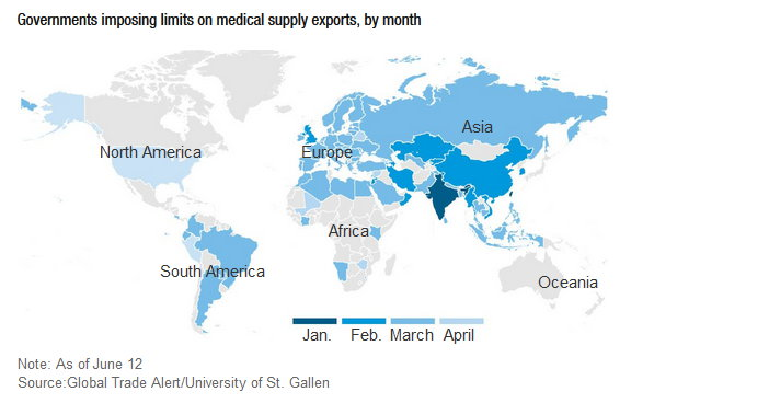 Governments imposing limits on medical supply exports, by month